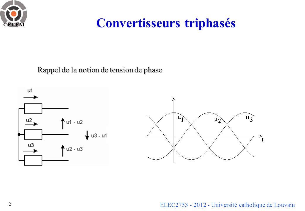 ELEC2753 - 2012 - Université catholique de Louvain 13 Pour évaluer les pertes, il faut déterminer lévolution des courants et tensions dans les semiconducteurs.