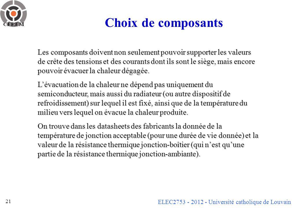 ELEC2753 - 2012 - Université catholique de Louvain 21 Choix de composants Les composants doivent non seulement pouvoir supporter les valeurs de crête