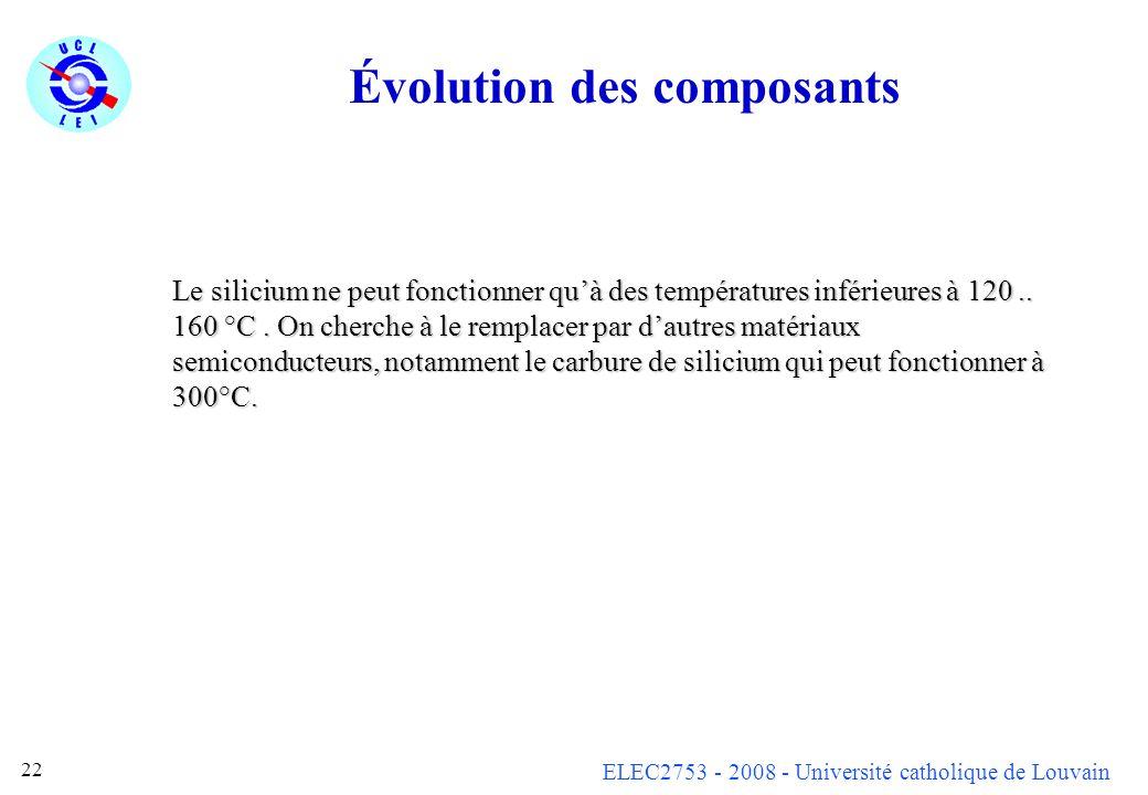 ELEC2753 - 2008 - Université catholique de Louvain 22 Évolution des composants Le silicium ne peut fonctionner quà des températures inférieures à 120.