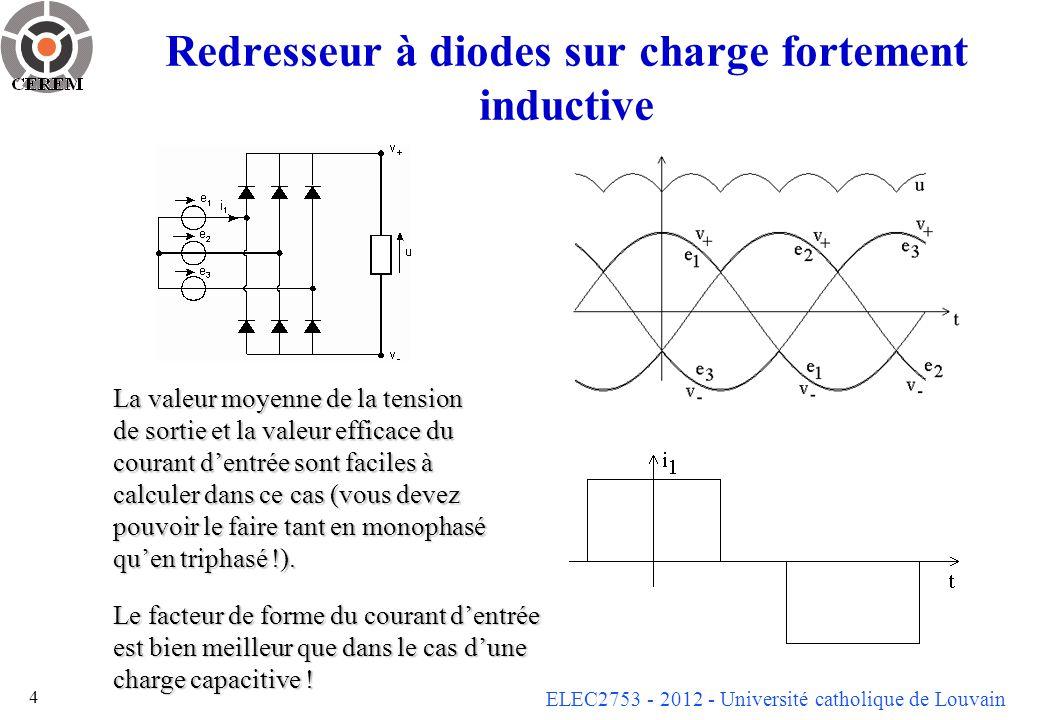 ELEC2753 - 2012 - Université catholique de Louvain 5 Redresseur à thyristors On peut imposer un retard par rapport à linstant de mise en conduction qui aurait lieu dans un pont de diodes.