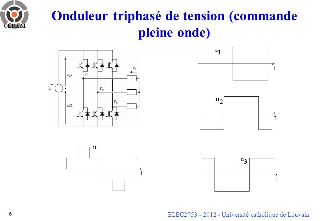 ELEC2753 - 2012 - Université catholique de Louvain 7 Onduleur triphasé de tension (commande MLI)