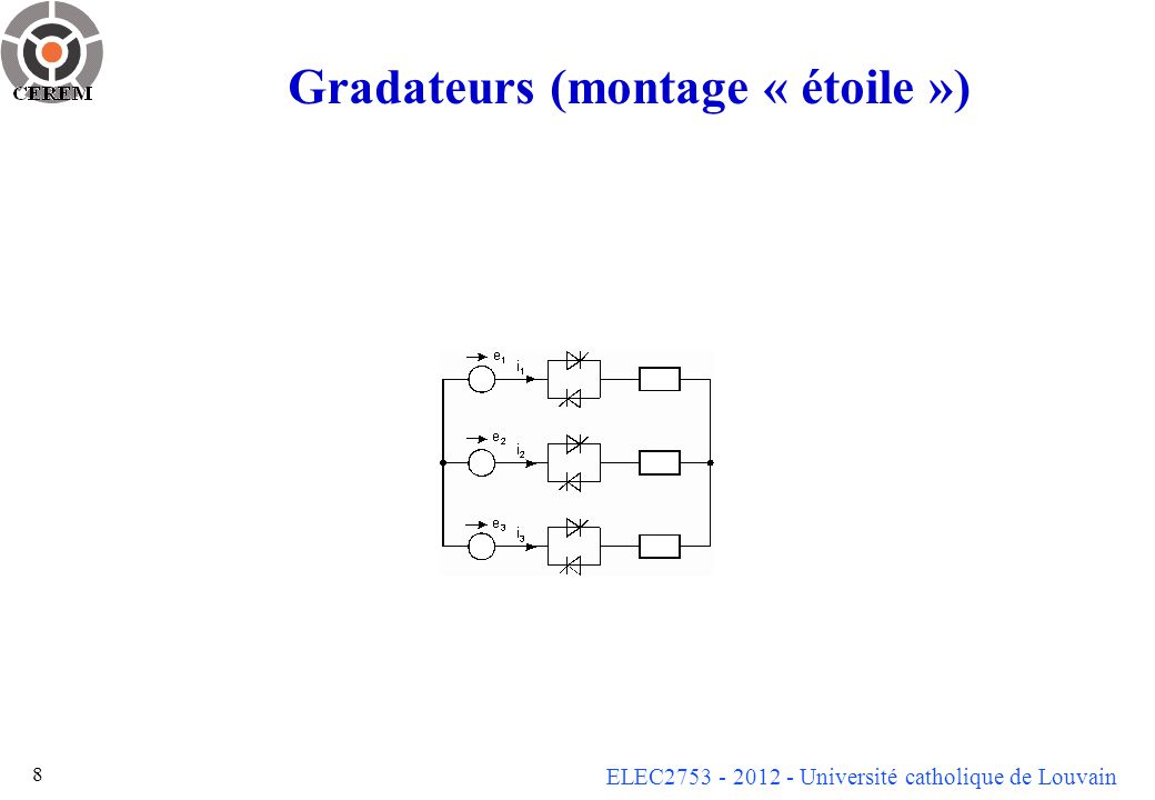 ELEC2753 - 2012 - Université catholique de Louvain 8 Gradateurs (montage « étoile »)