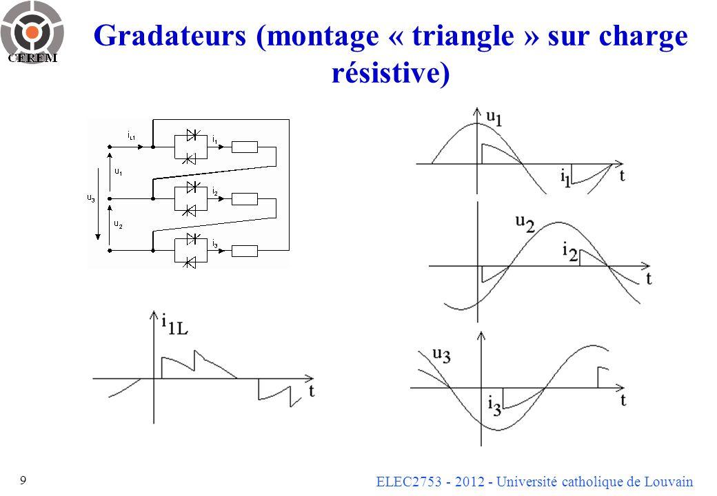 ELEC2753 - 2012 - Université catholique de Louvain 10 Gradateurs (montage « triangle » sur charge inductive)