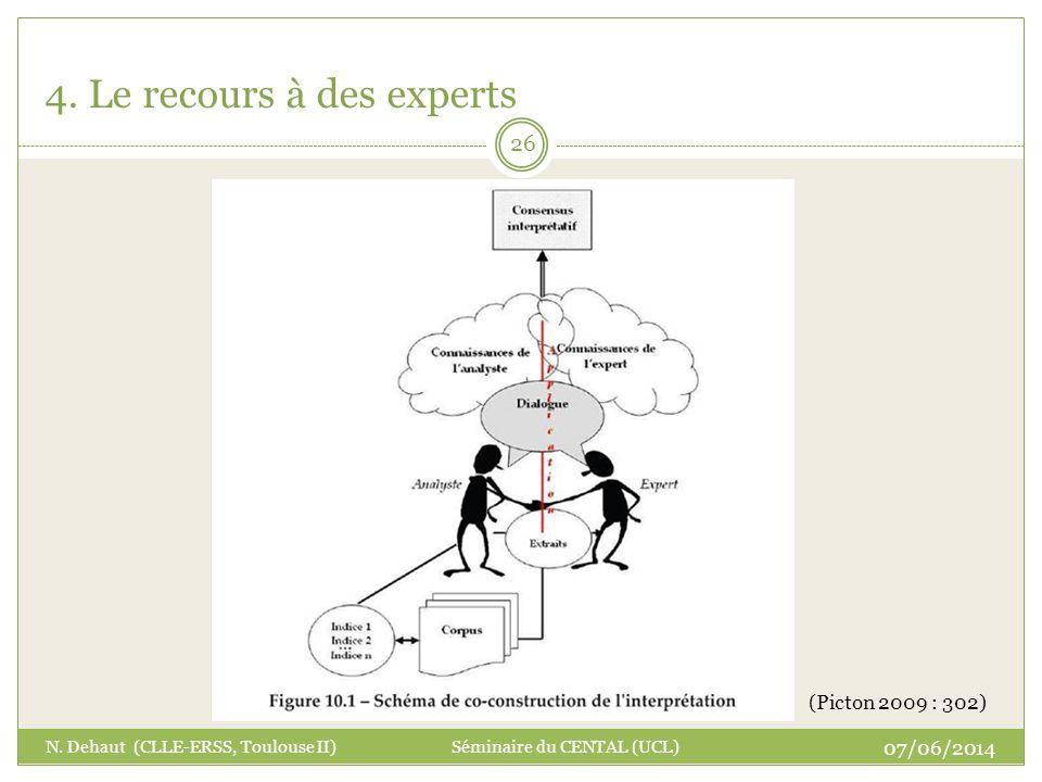 4. Le recours à des experts 07/06/2014 N. Dehaut (CLLE-ERSS, Toulouse II) Séminaire du CENTAL (UCL) 26 (Picton 2009 : 302)
