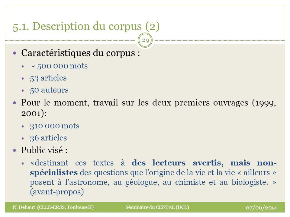 Caractéristiques du corpus : ~ 500 000 mots 53 articles 50 auteurs Pour le moment, travail sur les deux premiers ouvrages (1999, 2001): 310 000 mots 3