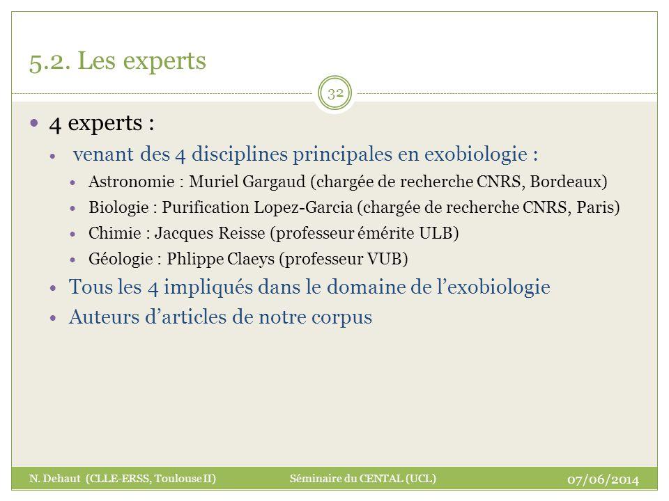 4 experts : venant des 4 disciplines principales en exobiologie : Astronomie : Muriel Gargaud (chargée de recherche CNRS, Bordeaux) Biologie : Purific