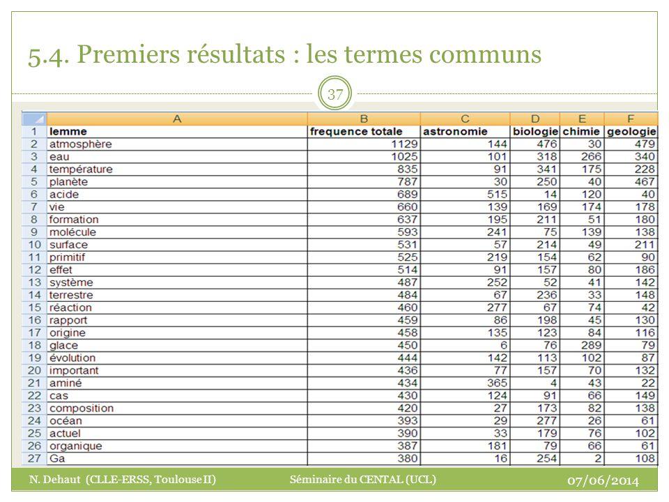 5.4. Premiers résultats : les termes communs 07/06/2014 N. Dehaut (CLLE-ERSS, Toulouse II) Séminaire du CENTAL (UCL) 37