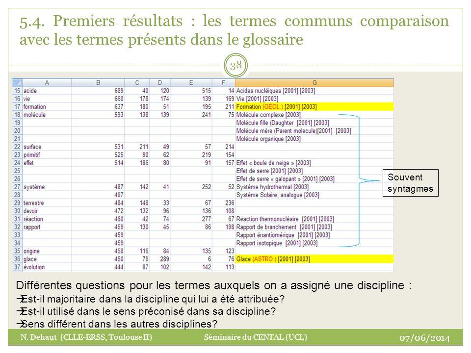 5.4. Premiers résultats : les termes communs comparaison avec les termes présents dans le glossaire 07/06/2014 N. Dehaut (CLLE-ERSS, Toulouse II) Sémi