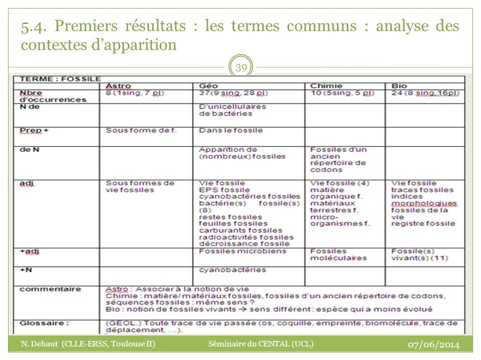 07/06/2014 N. Dehaut (CLLE-ERSS, Toulouse II) Séminaire du CENTAL (UCL) 39 5.4. Premiers résultats : les termes communs : analyse des contextes dappar