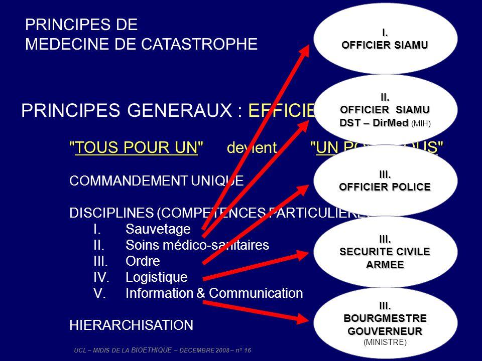 UCL – MIDIS DE LA BIOETHIQUE – DECEMBRE 2008 – n° 16 PRINCIPES GENERAUX : EFFICIENCE