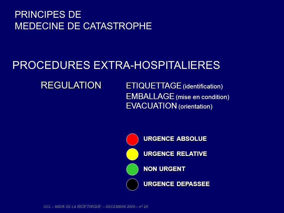 UCL – MIDIS DE LA BIOETHIQUE – DECEMBRE 2008 – n° 20 PROCEDURES EXTRA-HOSPITALIERES REGULATION E REGULATION ETIQUETTAGE (identification) E EMBALLAGE (