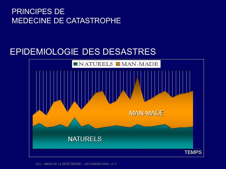 UCL – MIDIS DE LA BIOETHIQUE – DECEMBRE 2008 – n° 7 EPIDEMIOLOGIE DES DESASTRES TEMPS TEMPS NATURELS MAN-MADE PRINCIPES DE MEDECINE DE CATASTROPHE