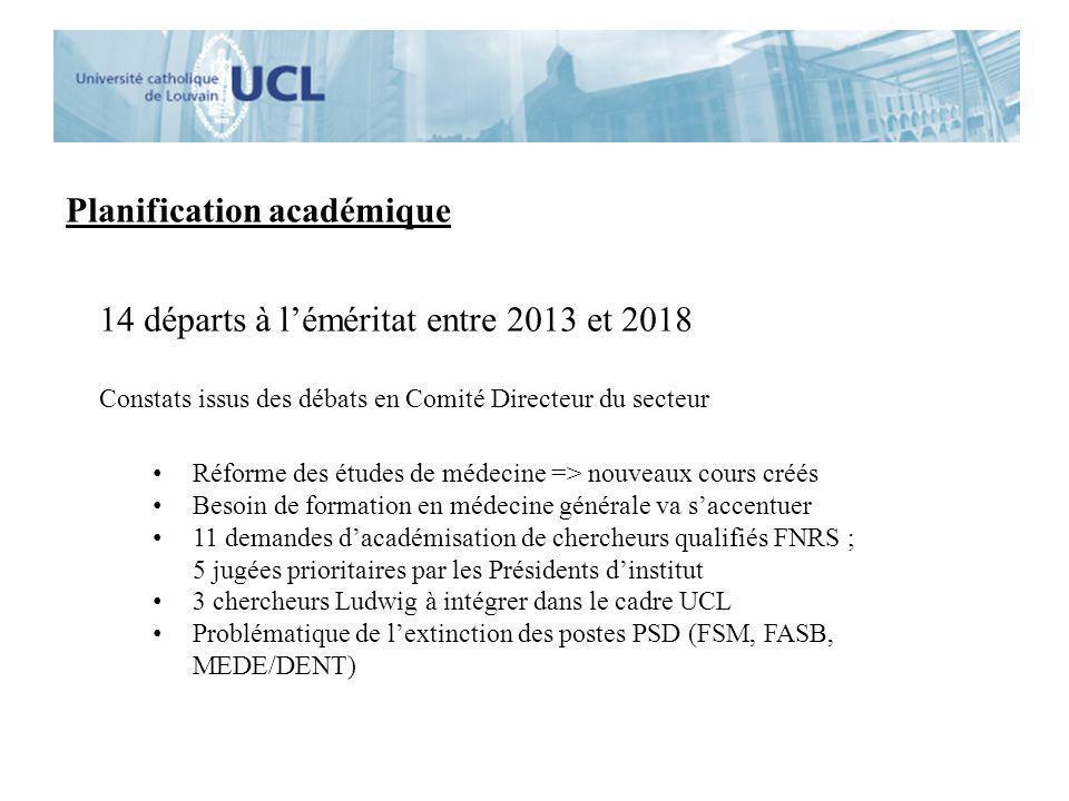 Planification académique 14 départs à léméritat entre 2013 et 2018 Constats issus des débats en Comité Directeur du secteur Réforme des études de méde