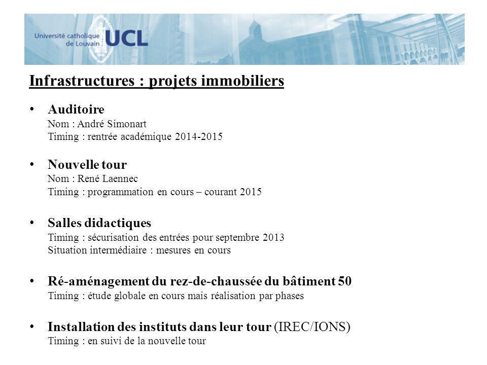 Infrastructures : projets immobiliers Auditoire Nom : André Simonart Timing : rentrée académique 2014-2015 Nouvelle tour Nom : René Laennec Timing : p