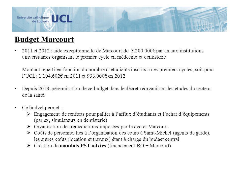 Budget Marcourt 2011 et 2012 : aide exceptionnelle de Marcourt de 3.200.000 par an aux institutions universitaires organisant le premier cycle en méde