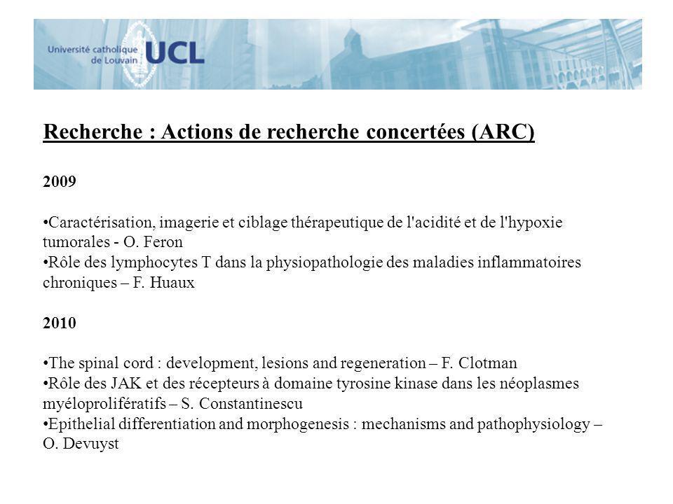 Recherche : Actions de recherche concertées (ARC) 2009 Caractérisation, imagerie et ciblage thérapeutique de l'acidité et de l'hypoxie tumorales - O.