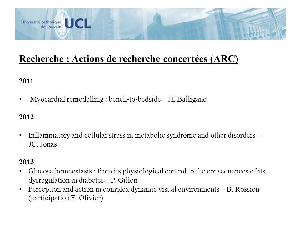 Recherche : Actions de recherche concertées (ARC) 2011 Myocardial remodelling : bench-to-bedside – JL Balligand 2012 Inflammatory and cellular stress