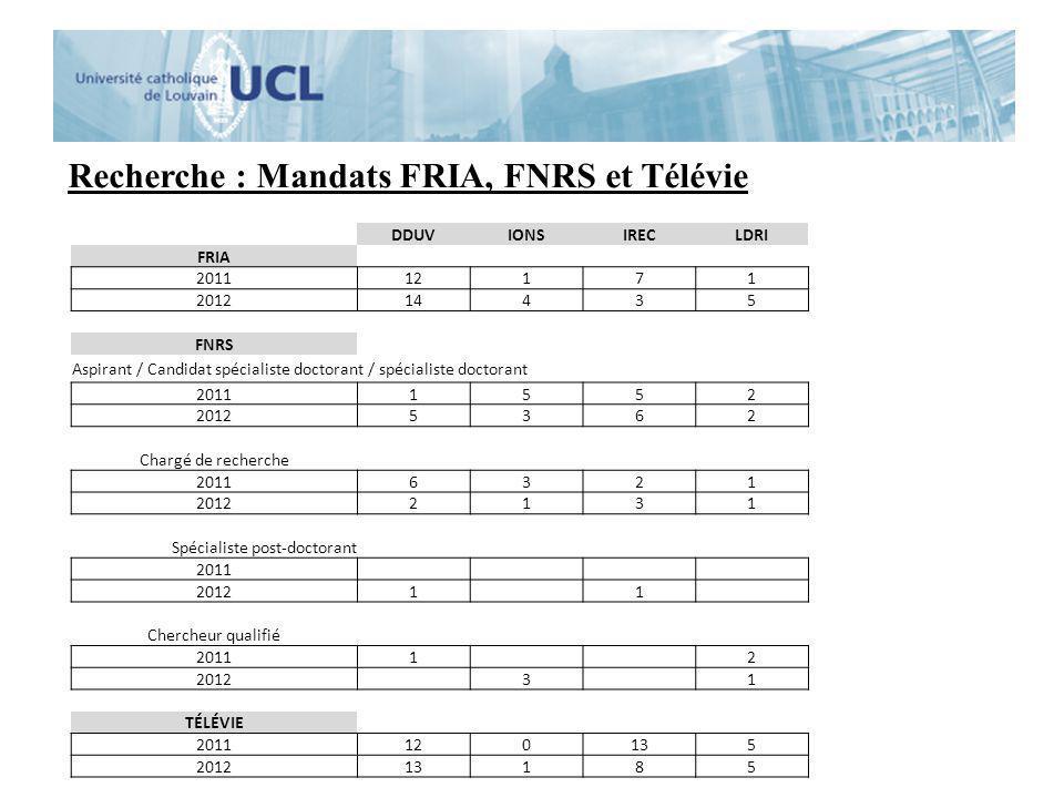 Recherche : Mandats FRIA, FNRS et Télévie DDUVIONSIRECLDRI FRIA 201112171 201214435 FNRS Aspirant / Candidat spécialiste doctorant / spécialiste docto