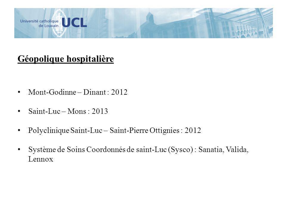 Géopolique hospitalière Mont-Godinne – Dinant : 2012 Saint-Luc – Mons : 2013 Polyclinique Saint-Luc – Saint-Pierre Ottignies : 2012 Système de Soins C