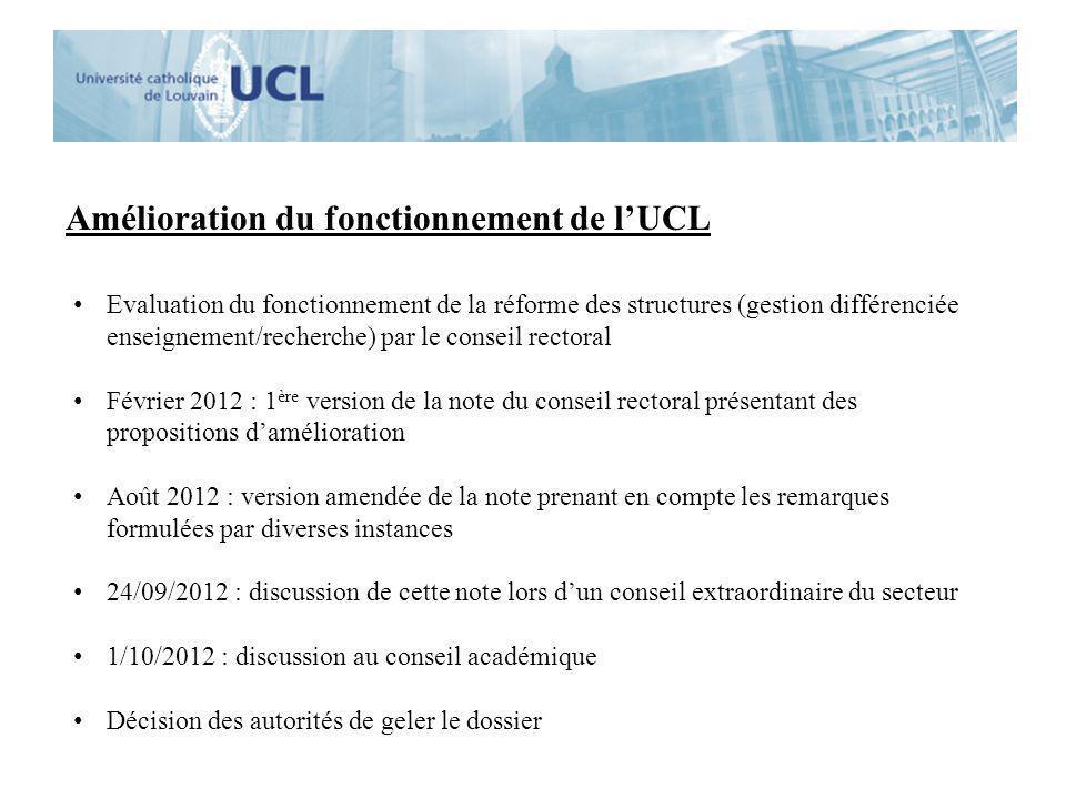 Amélioration du fonctionnement de lUCL Evaluation du fonctionnement de la réforme des structures (gestion différenciée enseignement/recherche) par le