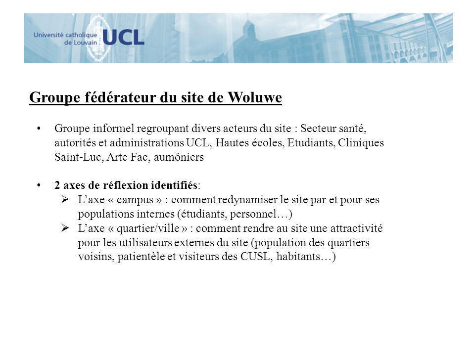 Groupe fédérateur du site de Woluwe Groupe informel regroupant divers acteurs du site : Secteur santé, autorités et administrations UCL, Hautes écoles