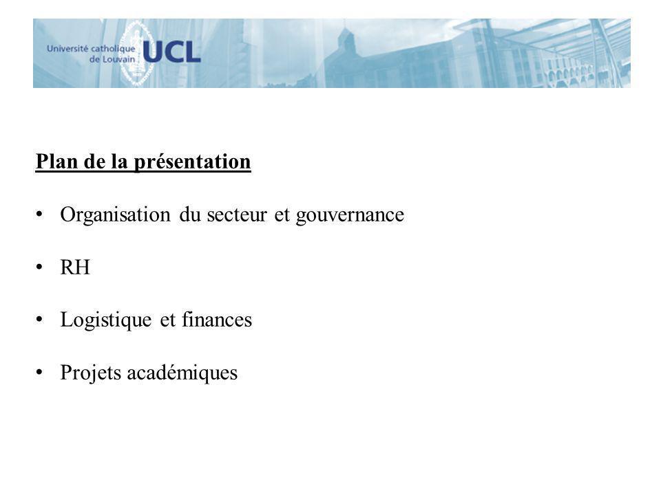 Plan de la présentation Organisation du secteur et gouvernance RH Logistique et finances Projets académiques