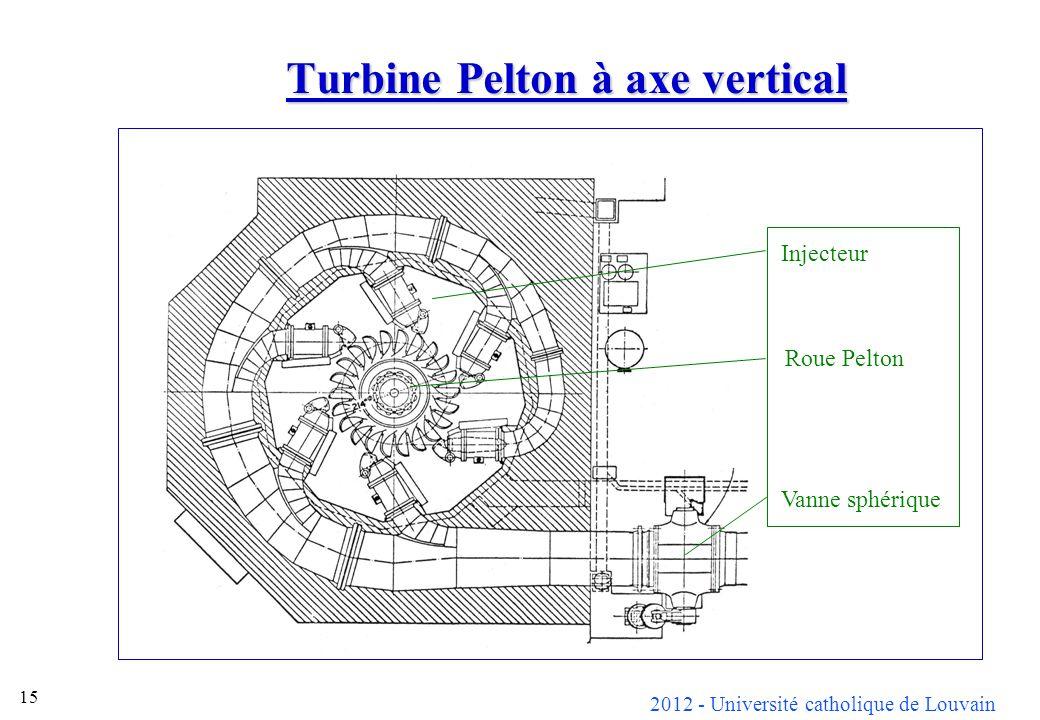 2012 - Université catholique de Louvain 15 Turbine Pelton à axe vertical Injecteur Roue Pelton Vanne sphérique