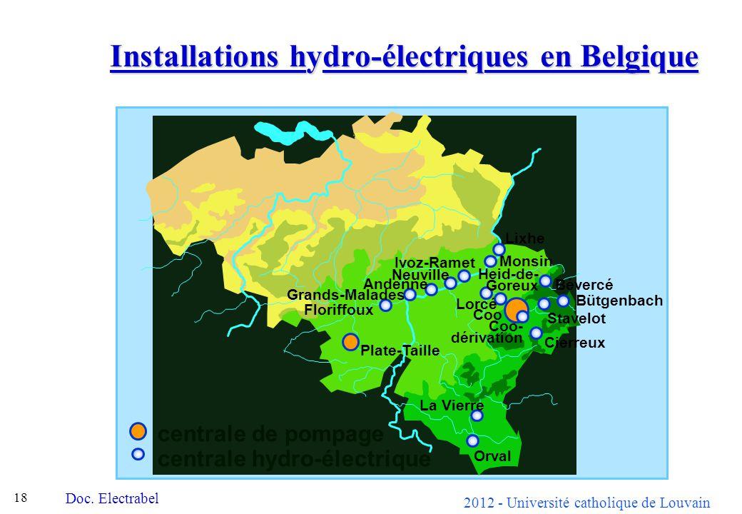 2012 - Université catholique de Louvain 18 Installations hydro-électriques en Belgique centrale de pompage centrale hydro-électrique Plate-Taille Flor