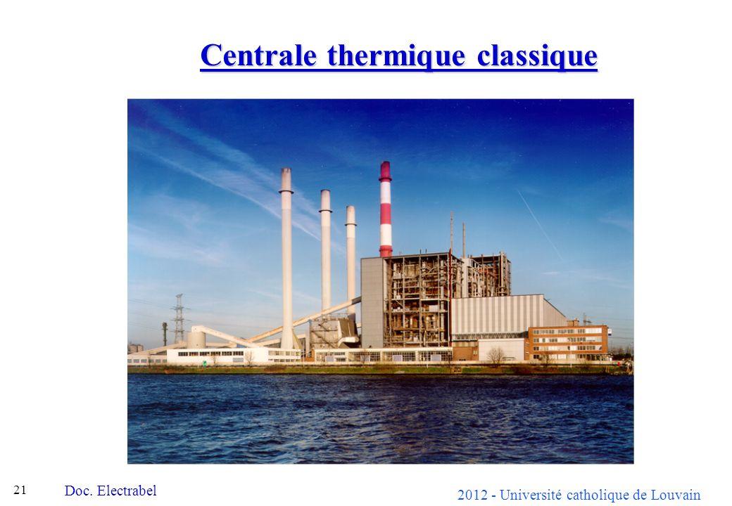 2012 - Université catholique de Louvain 21 Centrale thermique classique Doc. Electrabel