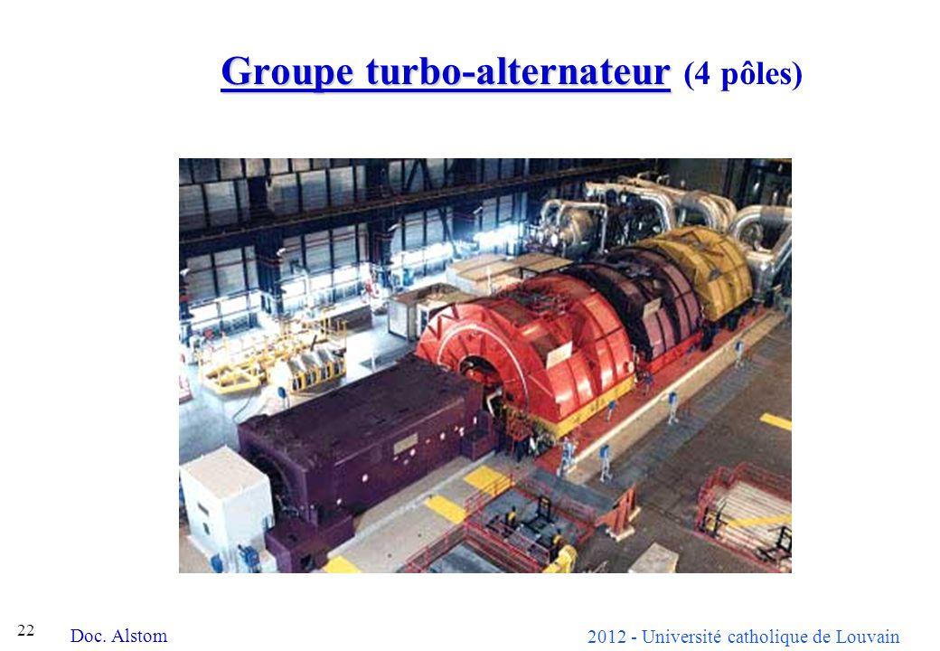 2012 - Université catholique de Louvain 22 Groupe turbo-alternateur Groupe turbo-alternateur (4 pôles) Doc. Alstom