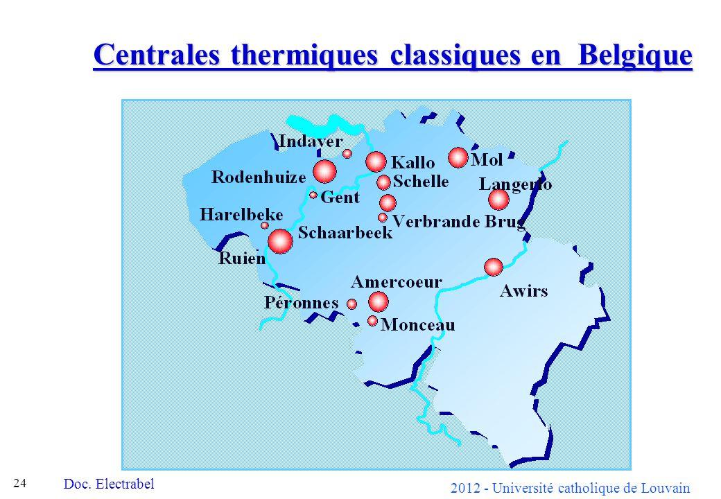 2012 - Université catholique de Louvain 24 Centrales thermiques classiques en Belgique Doc. Electrabel
