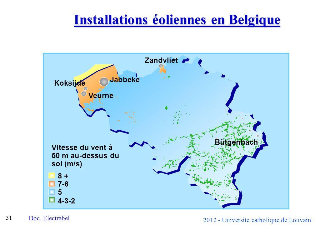 2012 - Université catholique de Louvain 31 Installations éoliennes en Belgique Doc. Electrabel