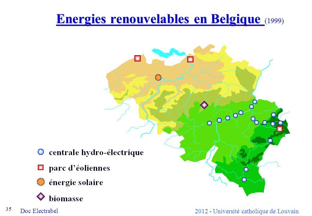 2012 - Université catholique de Louvain 35 Energies renouvelables en Belgique (1999) Doc Electrabel