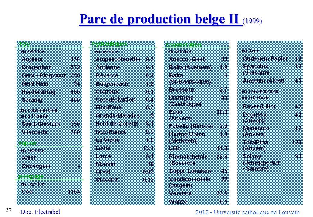 2012 - Université catholique de Louvain 37 Parc de production belge II (1999) Doc. Electrabel