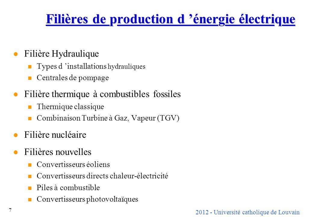 2012 - Université catholique de Louvain 7 Filière Hydraulique Types d installations hydrauliques Centrales de pompage Filière thermique à combustibles