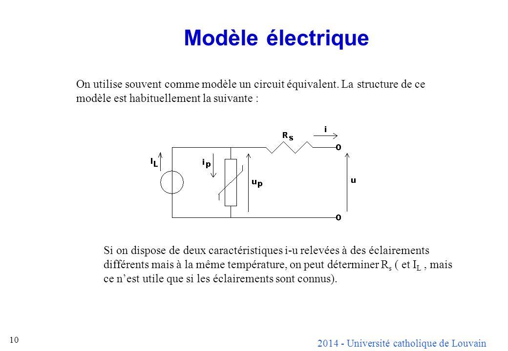 2014 - Université catholique de Louvain 10 Modèle électrique On utilise souvent comme modèle un circuit équivalent. La structure de ce modèle est habi