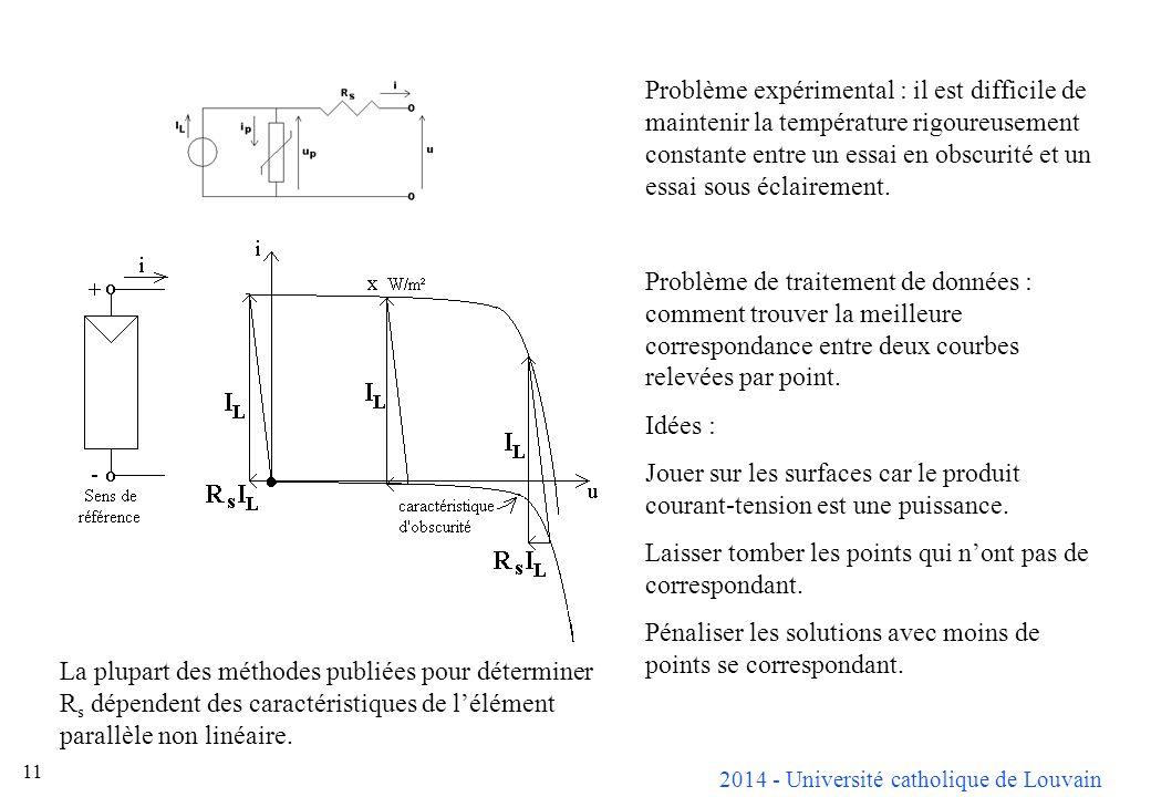 2014 - Université catholique de Louvain 11 Problème expérimental : il est difficile de maintenir la température rigoureusement constante entre un essa