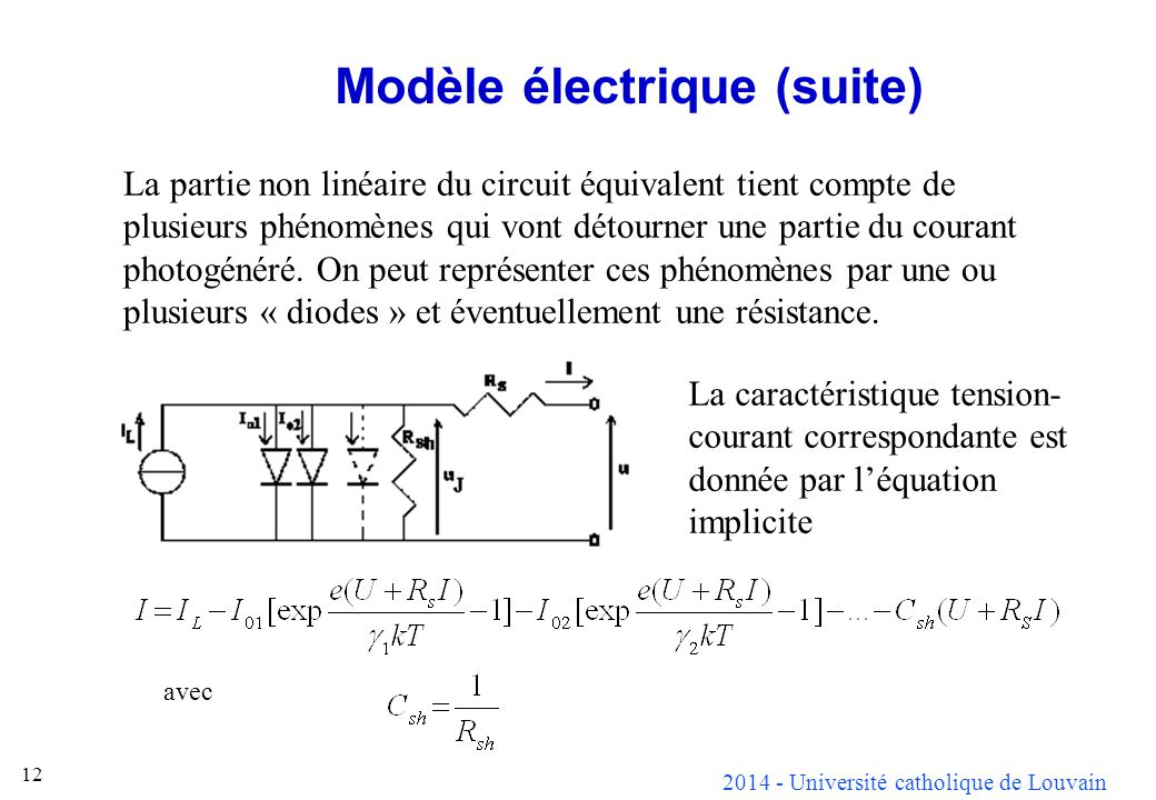 2014 - Université catholique de Louvain 12 Modèle électrique (suite) La partie non linéaire du circuit équivalent tient compte de plusieurs phénomènes