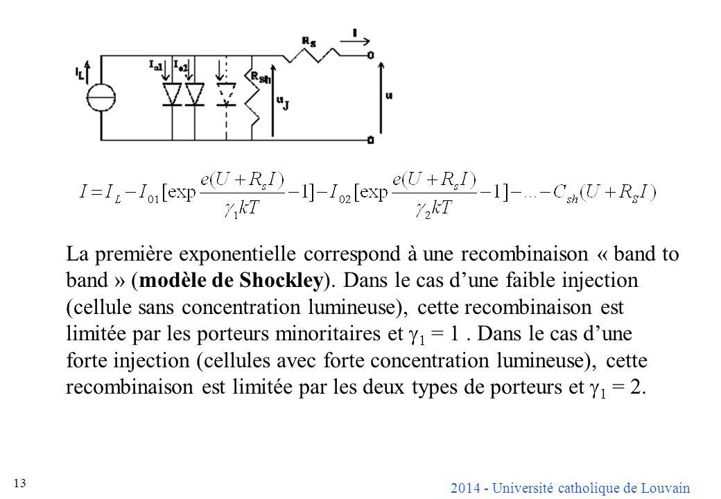 2014 - Université catholique de Louvain 13 La première exponentielle correspond à une recombinaison « band to band » (modèle de Shockley). Dans le cas