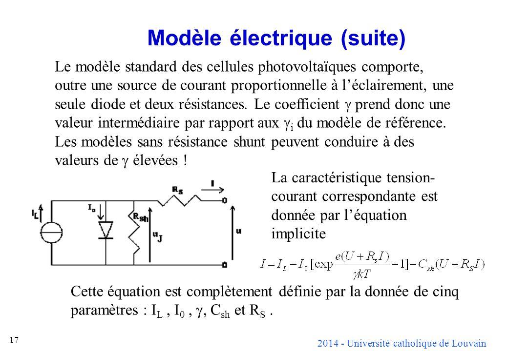 2014 - Université catholique de Louvain 17 Modèle électrique (suite) Le modèle standard des cellules photovoltaïques comporte, outre une source de cou