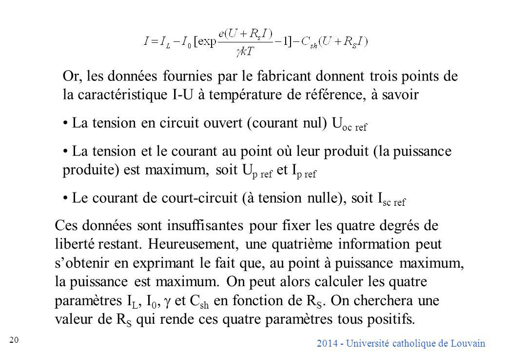 2014 - Université catholique de Louvain 20 Or, les données fournies par le fabricant donnent trois points de la caractéristique I-U à température de r