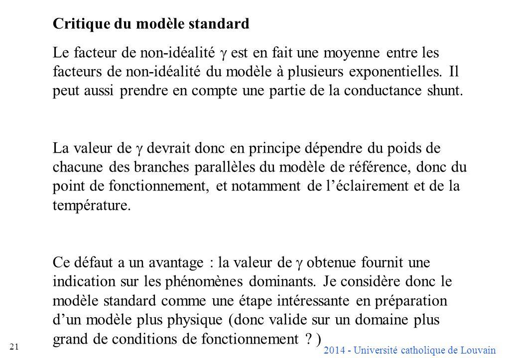 2014 - Université catholique de Louvain 21 Critique du modèle standard Le facteur de non-idéalité est en fait une moyenne entre les facteurs de non-id