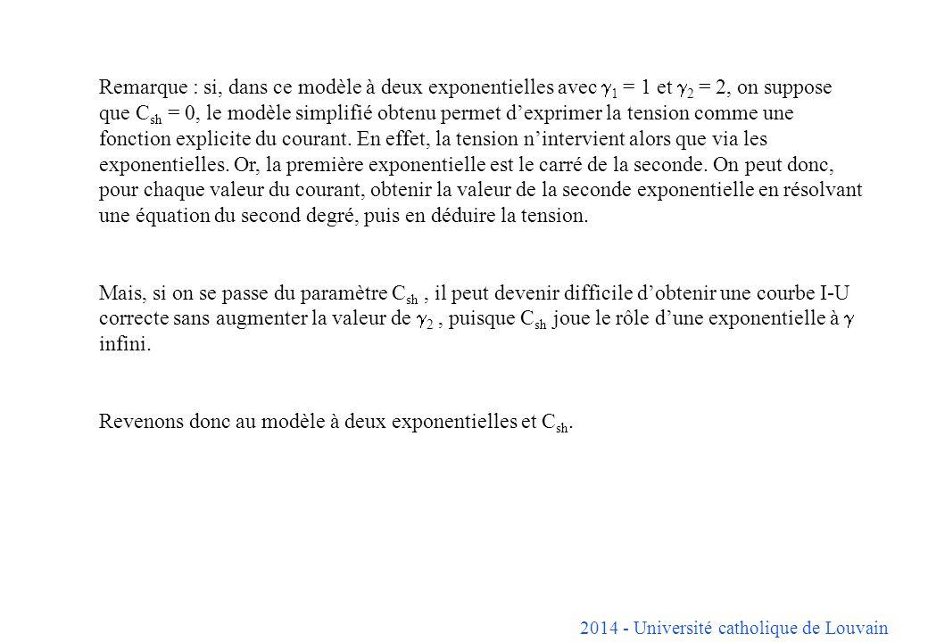 2014 - Université catholique de Louvain Remarque : si, dans ce modèle à deux exponentielles avec 1 = 1 et 2 = 2, on suppose que C sh = 0, le modèle si