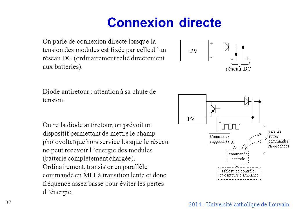 2014 - Université catholique de Louvain 37 Connexion directe On parle de connexion directe lorsque la tension des modules est fixée par celle d un rés