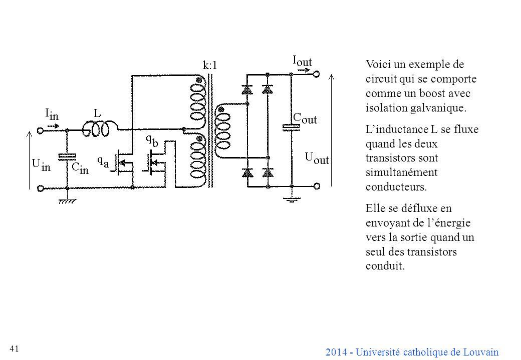 2014 - Université catholique de Louvain 41 Voici un exemple de circuit qui se comporte comme un boost avec isolation galvanique. Linductance L se flux