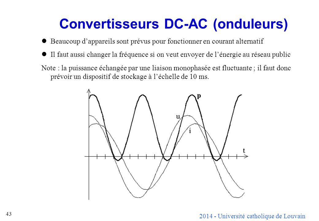 2014 - Université catholique de Louvain 43 Convertisseurs DC-AC (onduleurs) Beaucoup dappareils sont prévus pour fonctionner en courant alternatif Il