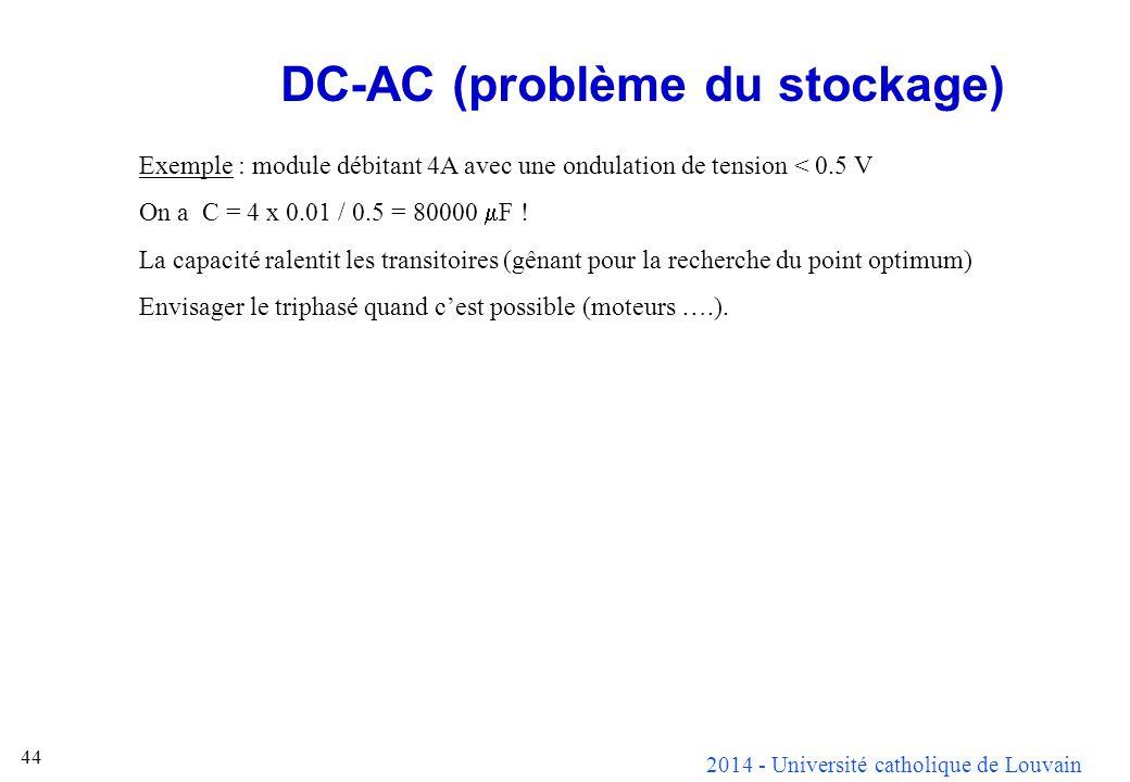 2014 - Université catholique de Louvain 44 DC-AC (problème du stockage) Exemple : module débitant 4A avec une ondulation de tension < 0.5 V On a C = 4