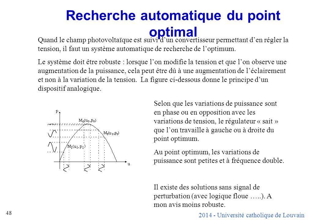 2014 - Université catholique de Louvain 48 Recherche automatique du point optimal Quand le champ photovoltaïque est suivi dun convertisseur permettant