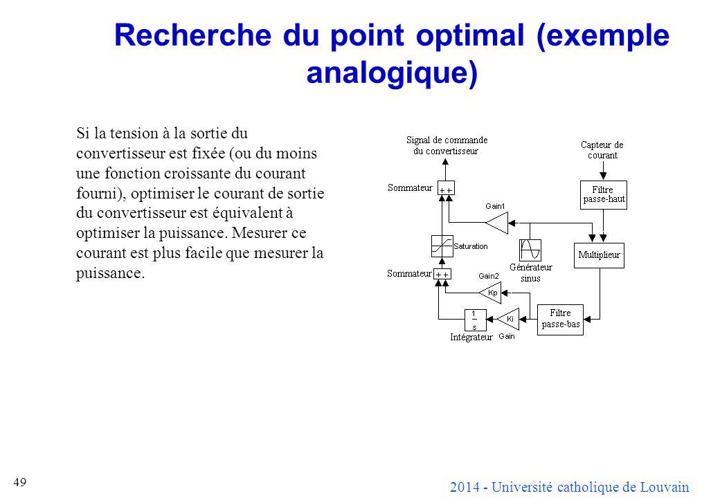 2014 - Université catholique de Louvain 49 Recherche du point optimal (exemple analogique) Si la tension à la sortie du convertisseur est fixée (ou du