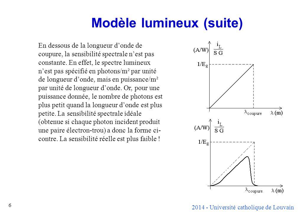 2014 - Université catholique de Louvain 17 Modèle électrique (suite) Le modèle standard des cellules photovoltaïques comporte, outre une source de courant proportionnelle à léclairement, une seule diode et deux résistances.